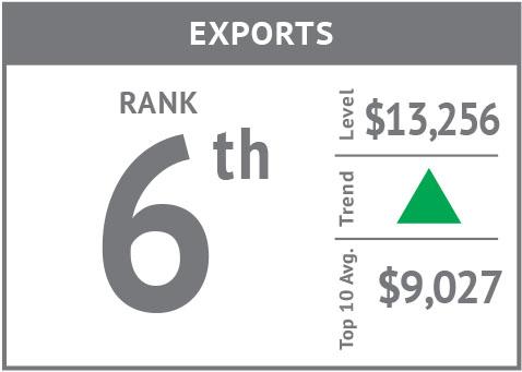 Rank icon - Exports'18.jpg