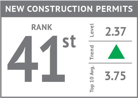 Rank icon - New Construction Permits'18.jpg