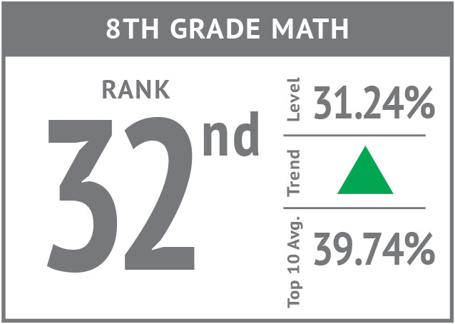 Rank icon - 8th Grade Math'18.jpg