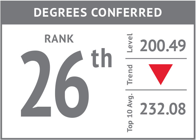 Rank icon - Degrees Conferred'18.jpg
