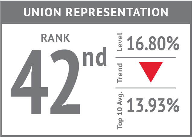 Rank icon - Union Representation'18.jpg