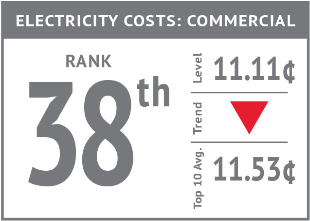 Rank icon - Electricity Costs Commercial'18.jpg