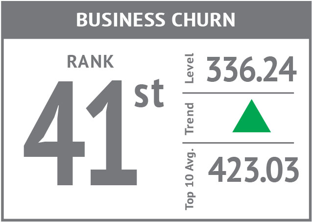 Rank icon - Business Churn'18.jpg