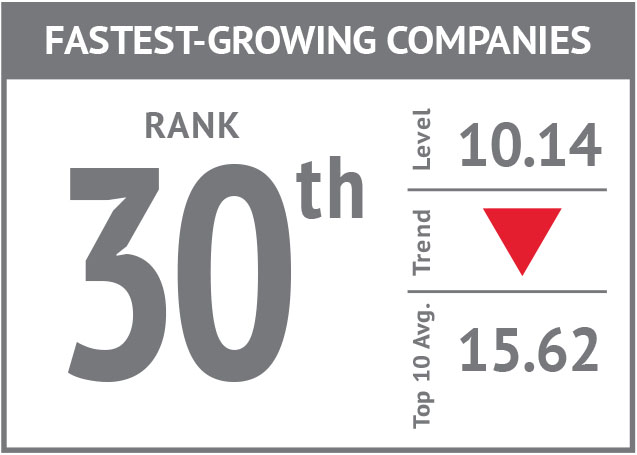 Rank icon - Fastest-Growing Companies'18.jpg
