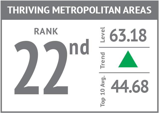 Rank icon - Thriving Metropolitan Areas'18.jpg