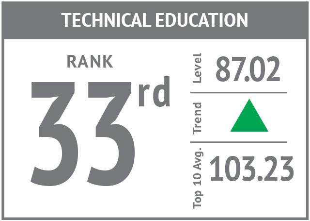 Rank icon - Technical Education'18.jpg