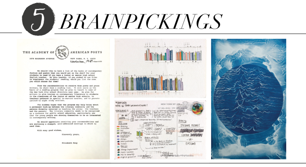 photos from Brainpickings.org