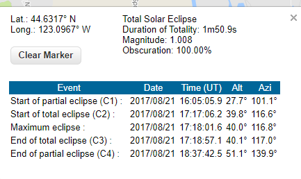 Total eclipse: 1 minute 50.9 sec. - Maximum totally at 10:18:02 AM, 100% obscuredDates are in a Year/Month/Day format.  Time is in UT (Universal Time).For PDT (our local time) subtract 7 hours.  For example 16:05 UT = 9:05 AM PDTAlt= Degrees Altitude above the HorizionAz= Degrees Azimuth (Compass bearing).