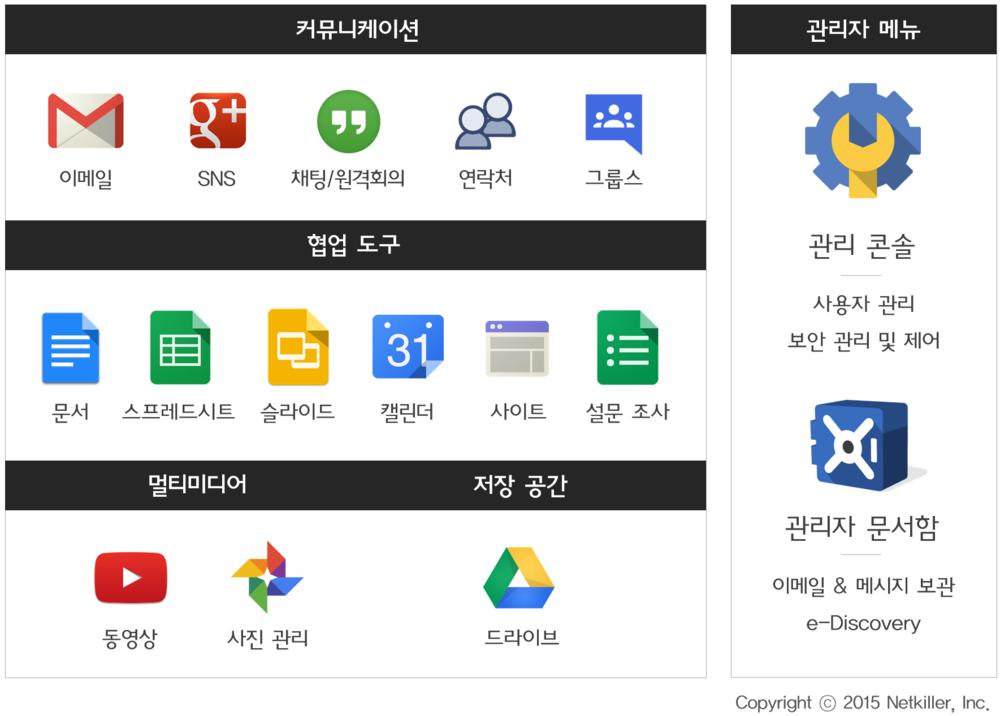 netkiller-google-apps-for-work.jpg