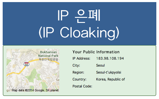 ip-cloacking