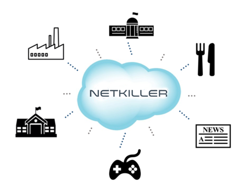 netkiller-industry