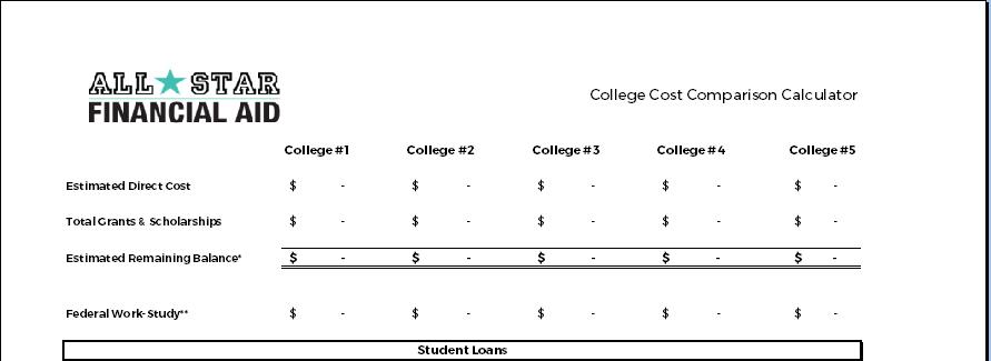 compare college