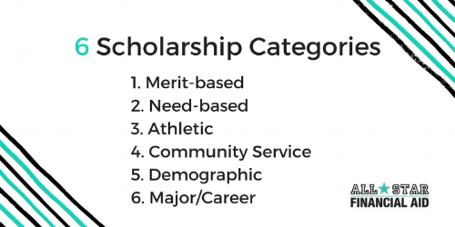 6 Scholarship Categories