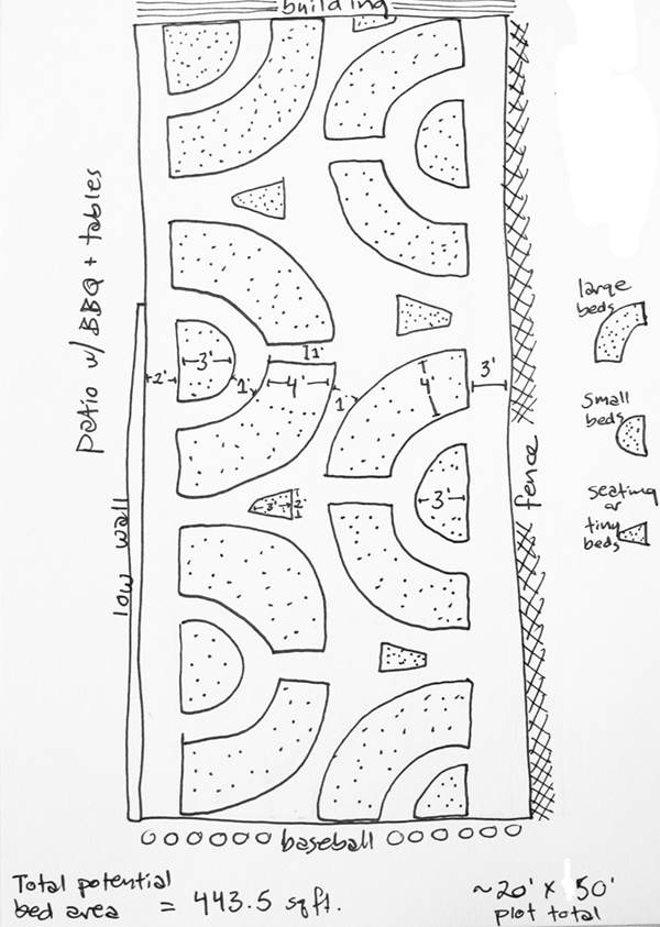 Garden design for Summer Plant Lab