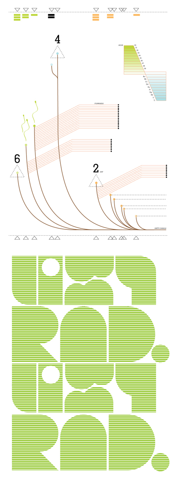 Cardon Webb: Font design and infographic.