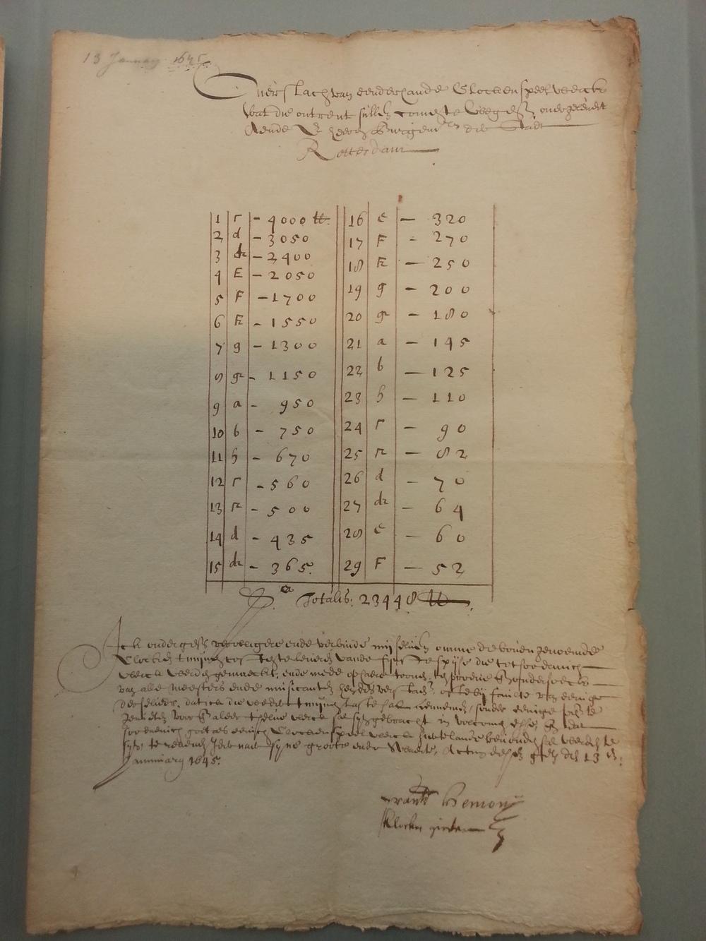 Originele offerte van Francois Hemony in 1645
