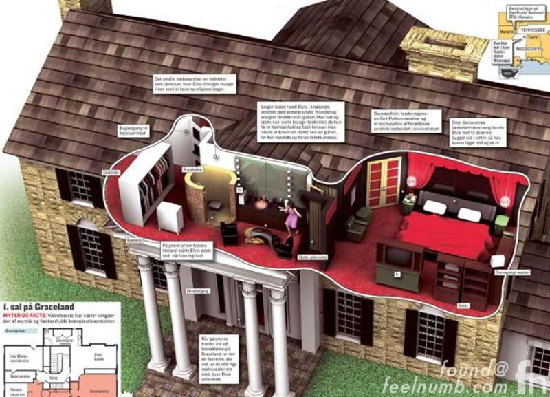 graceland-elvis-presley-upstairs-bathroom-bedroom-.jpg