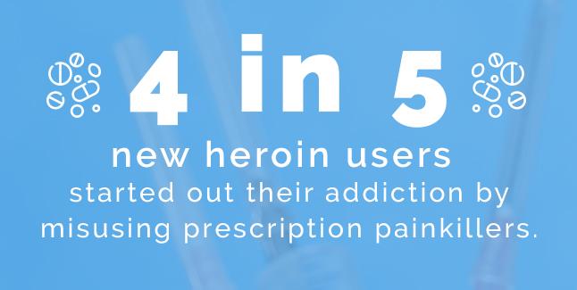 2-psytech-heroin.jpg