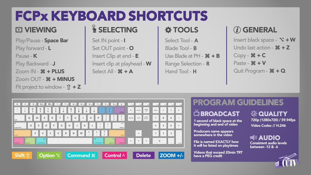 Keyboard Shortcuts.jpg
