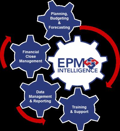 EPMI-Services-Image_v8-e1384388552928.png