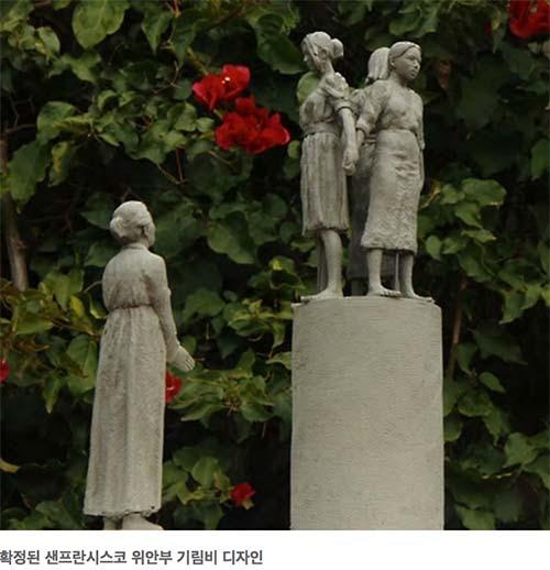 SF Comfort Women Memorial