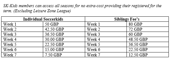 SK Sports Academy Fees