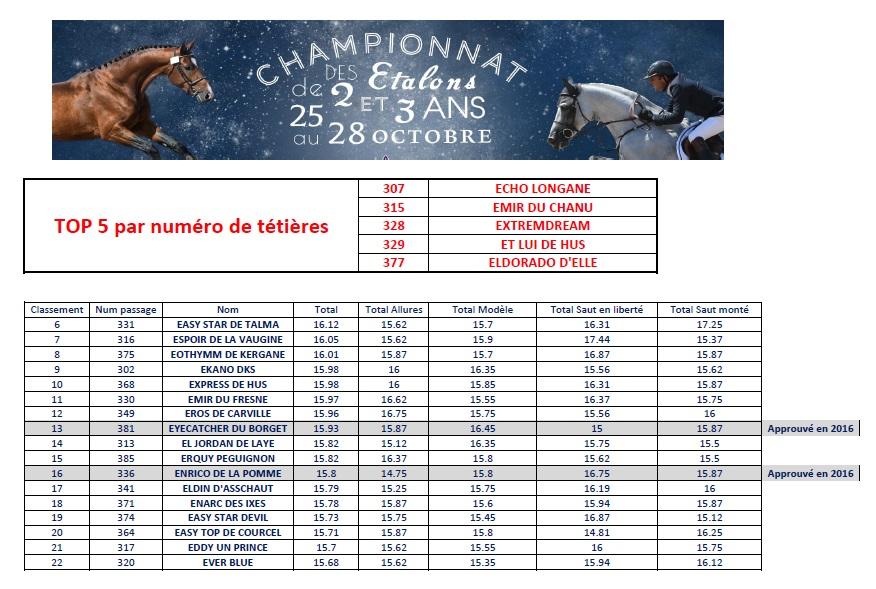 Results St Lo final.jpg