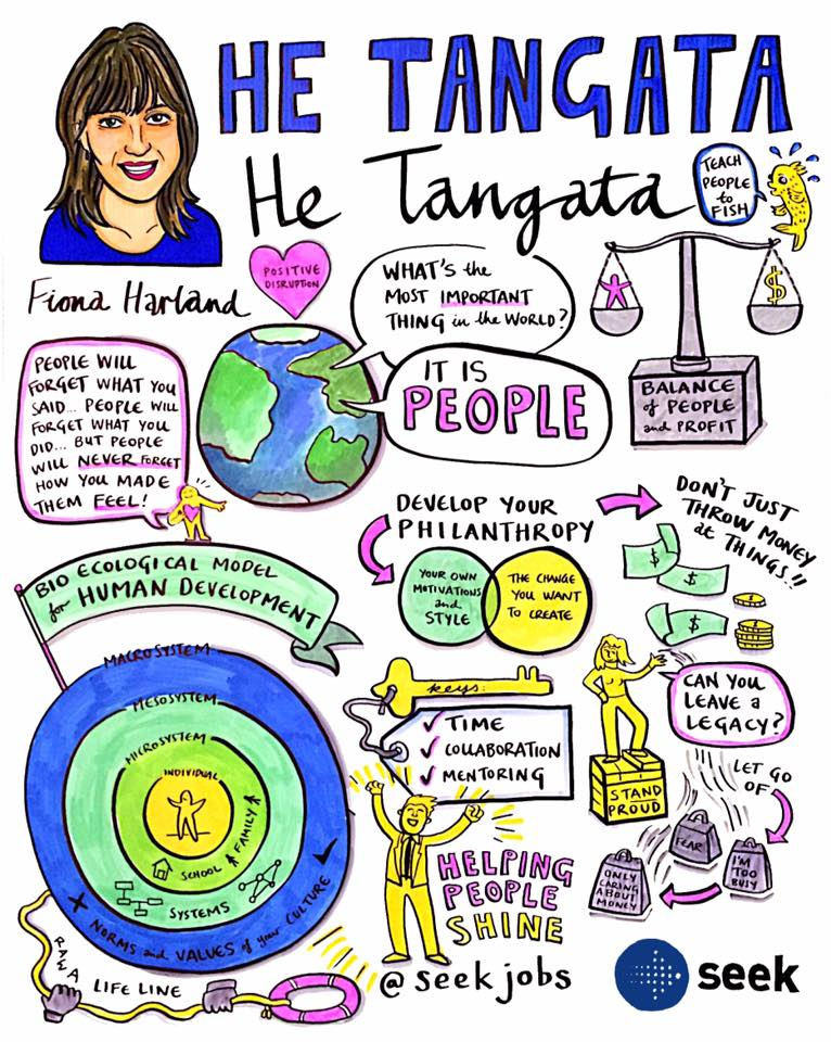Sarah Catherine Firth Live Graphic Recording RCSA Conference 2015