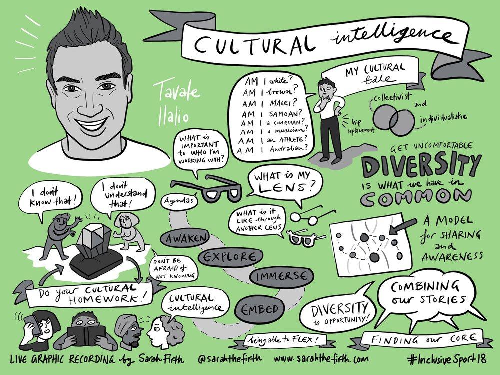 3 Tavale Lialio graphic recording .JPG