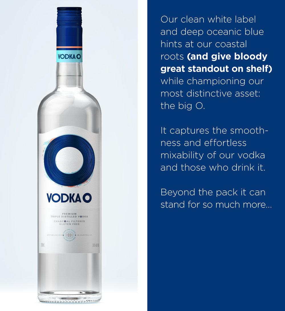 VodkaO-LabelAnalysis-v2.jpg