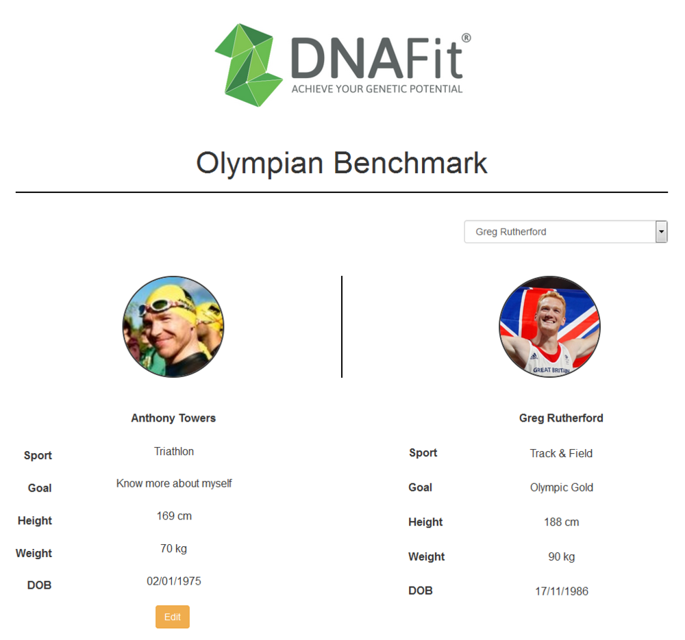 The TriNerd fitness DNA fit test kit 7.png