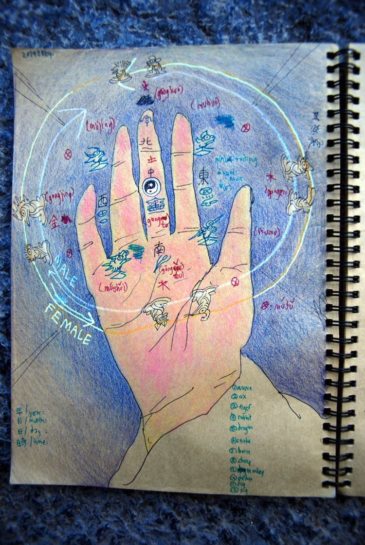 Wuxing Bagua in the Palm of Your Hand- diagram sketch by HeXiudong and WuZhimi