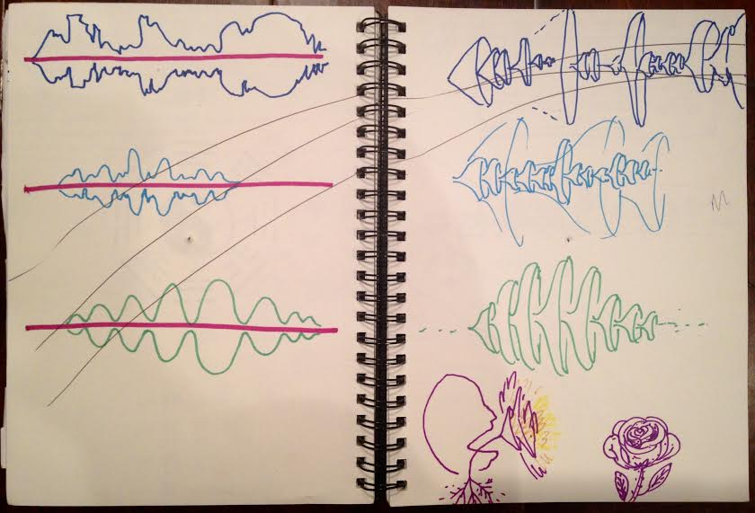 "Illustrations from a 2015 sketchbook (""Binary Birth""), to explain how laughter is structured, as a sound. Left page: 2D sketch drawings of sound wave recordings. Right page: 3D sketch versions of the same.  The top row (dark blue) describes a sound clip recording of ambient sound or a human speaking voice, which has a variety of drops, rises, and plateaus that might seem random (no pattern). The second row (light blue) represents talking, or maybe a staticky chuckle, growing and fading in overall volume/ intensity as time passes; the right side suggests that perhaps some sounds echo and layer over others. The third row (green) is the simplified, cartoonish diagram of a laugh, or of crying (as they sound similar), with the aforementioned ""leaf shape"" of each laugh (""ha!"") echoed in the greater structure of the whole laugh (""ha ha ha!"").  The purple drawing on the bottom right shows how laughter emerges from our mouths in folded layers, resembling flowers and their petals. The air of the laugh comes from our lungs; our throats are like stems, our air pipes branching off into smaller and smaller tubes, our bronchioles resembling a network of roots."