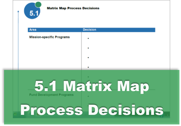 5.1 Matrix Map Process Decisions