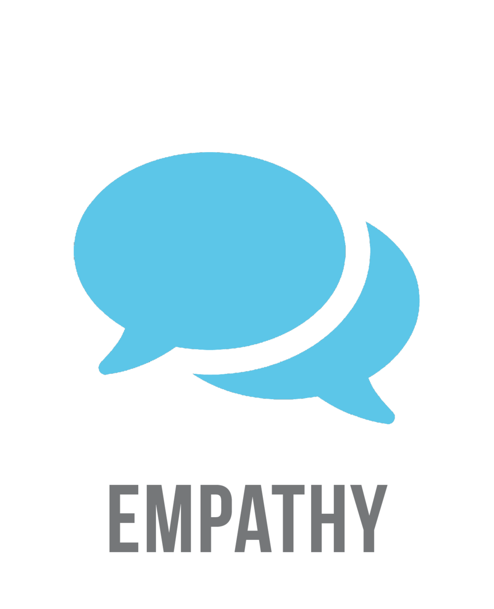 This workshop is designed as an intro to the concept and practice of empathizing. It can fit in at any stage of the background research/case study or empathize steps of the Knowledge to Action process. Ideally, this workshop will happen before students are too far in any fieldwork or stakeholder interviews.