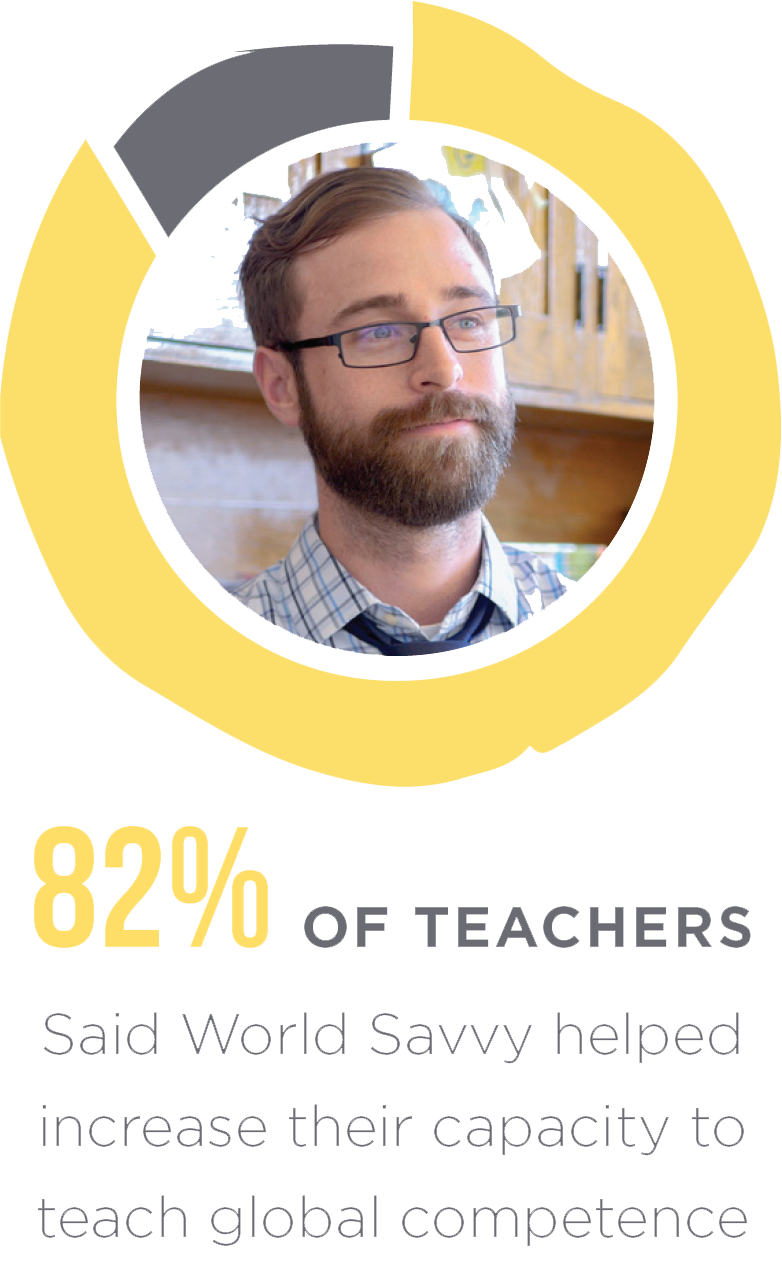 82 percent teachers.png