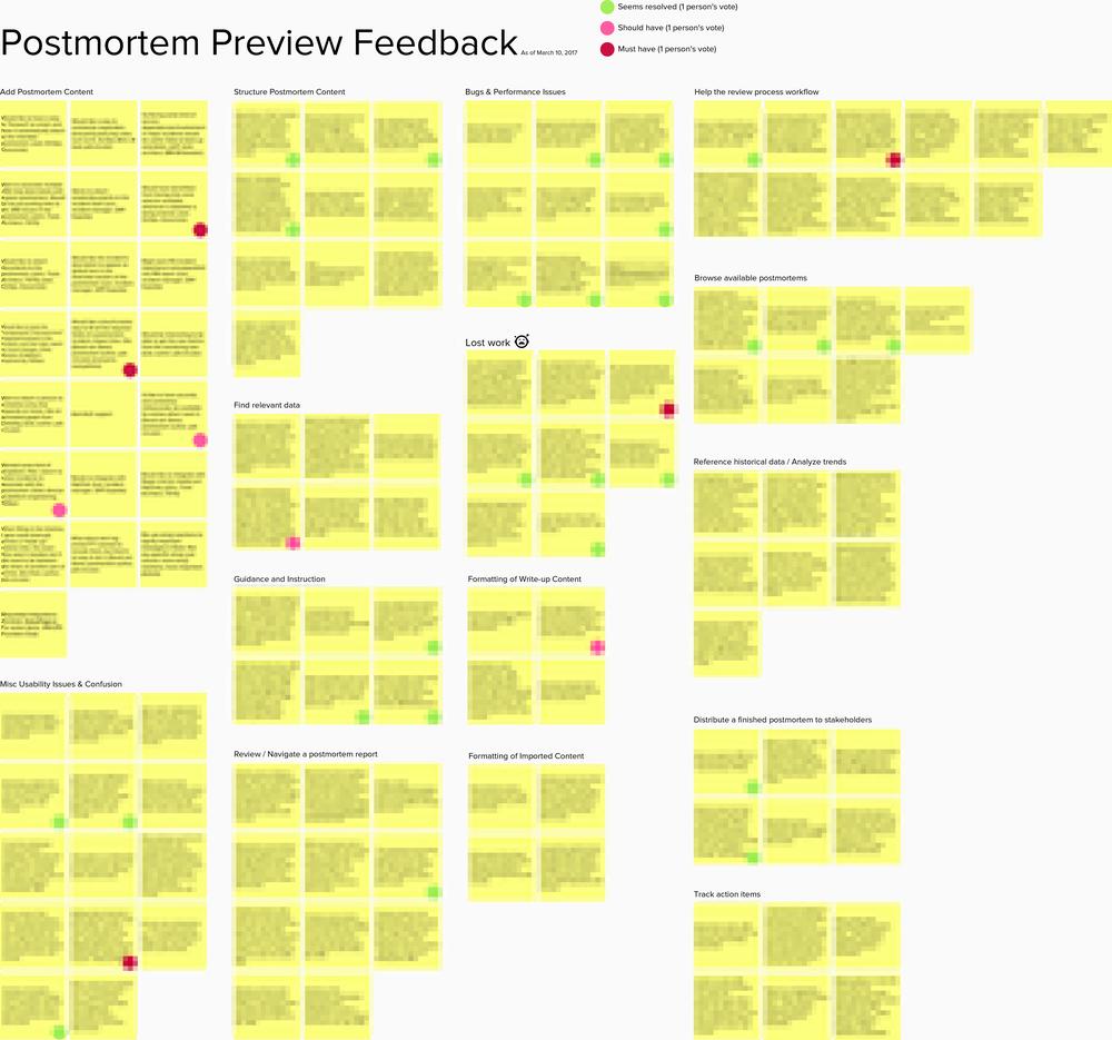 Affinity diagram of user feedback