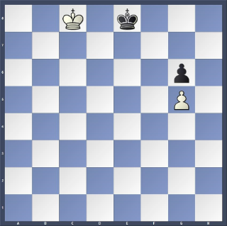 POSITION 1 - White to play: Black (with the opposition) wins