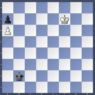 Schlage-Ahues, Berlin 1921: White to play and win