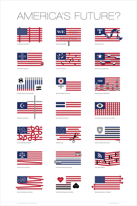 America's Future? Poster