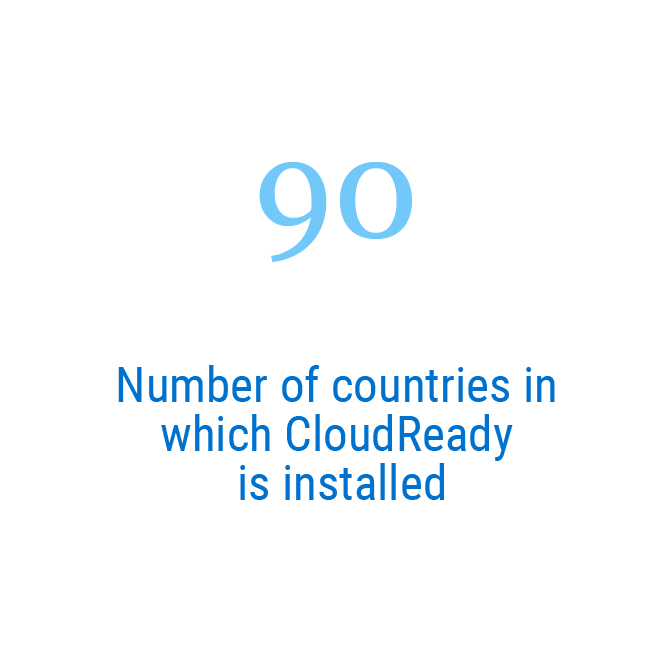 90   Number of countries in which CloudReady is installed