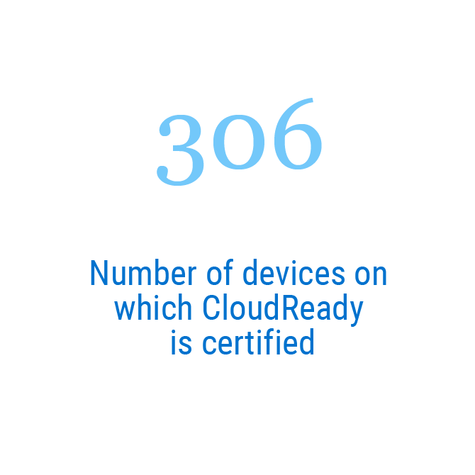 306: Number of devices on which CloudReady is certified