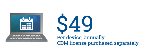 CloudReady Annual Per-Device Enterprise License