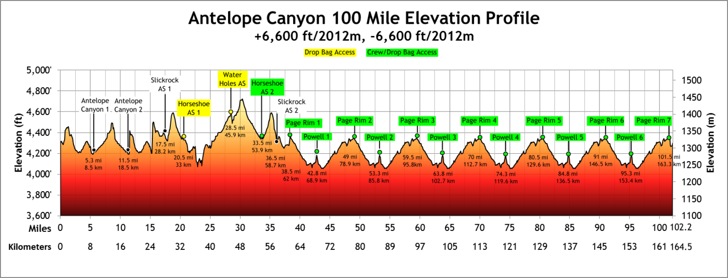 Antelope Canyon Ultra Marathons 187 Vacation Races