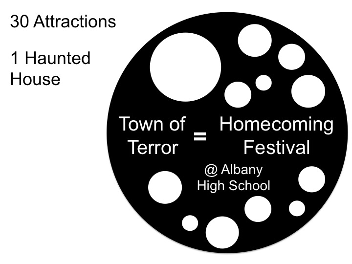 The Town of Terror had approximately 30 attractions, each hosted by a different student organization at Albany High. The main attraction, and by far the largest, was the haunted house.
