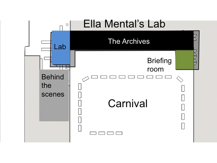 Dr. Ella Mental's Lab was built in four parts, highlighted here.