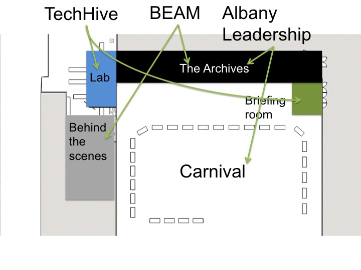The TechHive led the overall design and concept of Dr. Ella Mental's Lab, but only fabricated the Lab and the Briefing Room. BEAM worked in partnership with half of Albany's leadership team to build the Archives while the other half of the leadership team organized the carnival. BEAM also ran the behindthescences festival with hands-on science activities.