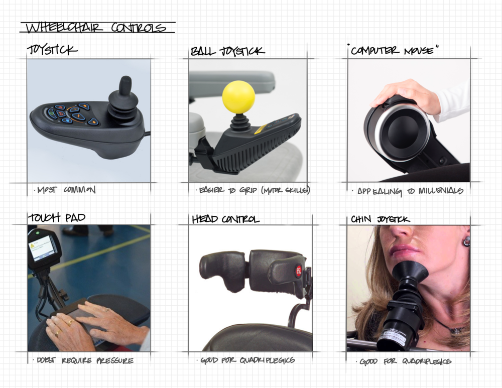 wheelchair control images.png