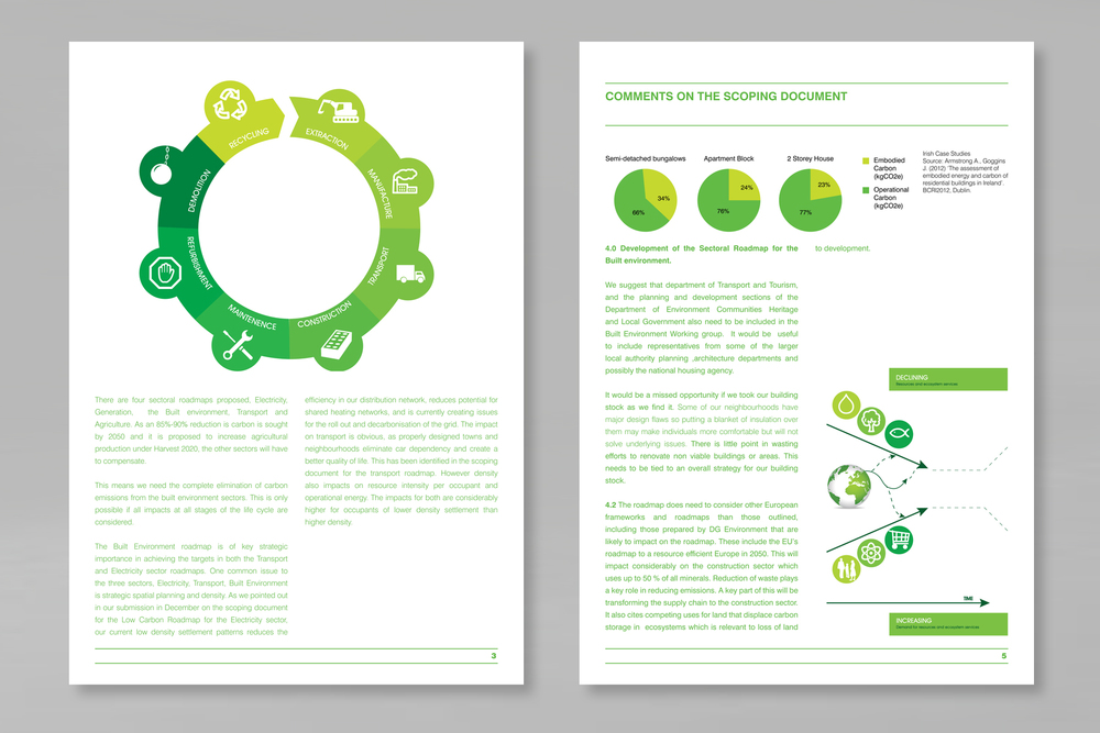 IGBC-infographics-annual-report1.jpg