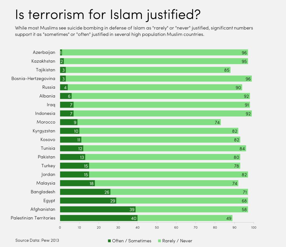 Terrorism2.png